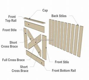 free plans diy barn door baby gate for stairs With barn door building plans