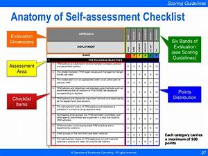 Tpm Checklist Example