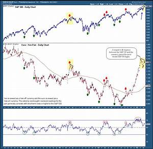 Japanese Yen Looking To Bounce Soon See It Market
