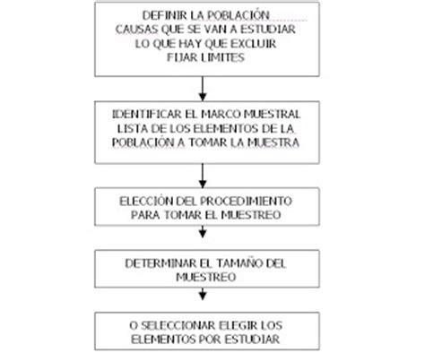 Resumen Y Tu Cuanto Cuestas by Metodologia De La Investigaci 211 N 25 05 08 1 06 08