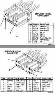 Wiring Diagram 98 Jeep Grand Cherokee