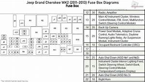 Jeep Grand Cherokee Wk2  2011-2013  Fuse Box Diagrams
