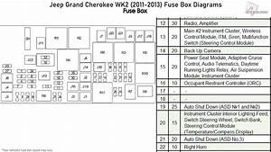 Jeep Grand Cherokee Wk2  2011