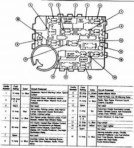 Mustang Fuse Box Diagram Stangnet