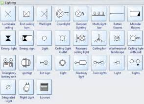 bathroom design software mac wiring plan symbols