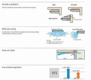 Fujitsu Air Conditioning Abyg18lvtb Slimline Floor Ceiling