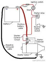 wiring diagram of starting system of a car automechanic car starter system