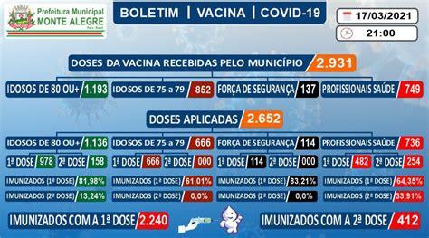 Boletim de Imunização contra o COVID-19 (SARS-COV2) – 17 ...