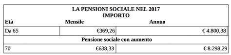 Cgil Firenze Sedi Pensione Sociale Spi Firenze Spi Firenze