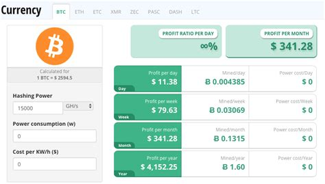 bitcoin mining roi calculator mining cryptocurrency investment 30 to 50 roi
