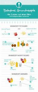 Baby Abendbrei Rezepte : 6 einfache grundrezepte um babybrei selber zu machen sara beikost baby baby rezepte und baby ~ Yasmunasinghe.com Haus und Dekorationen
