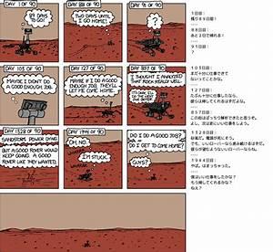 火星探査機スピリットの最後 - Radium Software