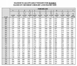 Army Ht Wt Chart Us Army Pt Quotes Quotesgram