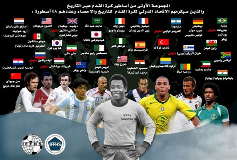 Iffhs Will Honor The Phase One Of The Football Legend