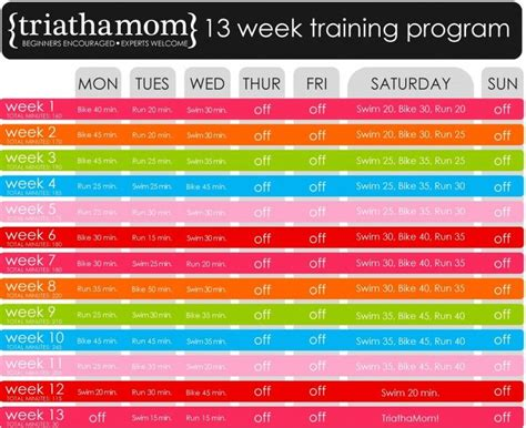 To Triathlon Program by Looks Like This Could Be A Beginning Program
