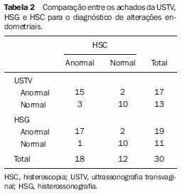 Ultrassom 4D - Cedimagem - Centro de Diagnstico por Imagem