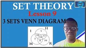 Set Theory Lesson 9   Venn Diagram Involving 3 Sets