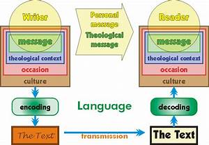 Relevancy22  Contemporary Christianity  Post