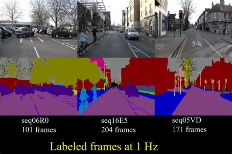 object recognition  video dataset