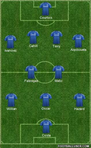Chelsea vs Newcastle Preview, Team News, Likely Line-Ups ...
