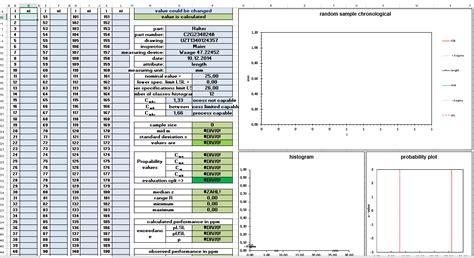 cp cpk process capability calculation