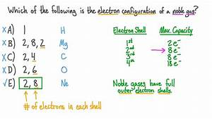 Video  Recalling Electron Configuration Of A Noble Gas