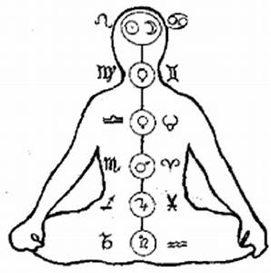 Chakras Corresponding Planets - Pics about space