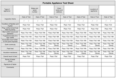 Pat Testing Record Sheet Template by Test Sheet Images Search