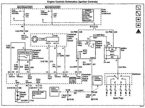 2000 blazer wiring schematics data wiring diagrams