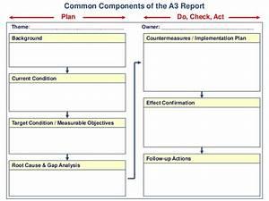 A3 Report  A3 Problem Solving Tool