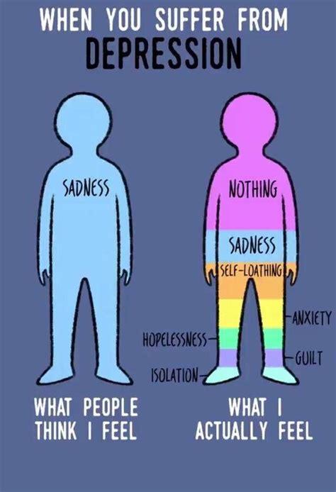 symptoms  melancholic depression summerville women