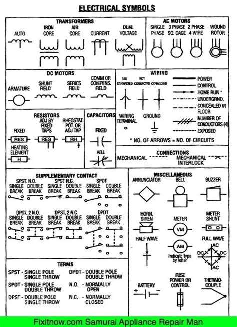 Schematic Symbols Chart Electrical Wiring
