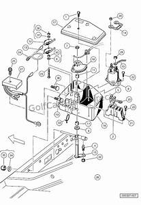 Electrical Component Box  U2013 Gasoline Turf  Carryall 2  252  And 2 Xrt