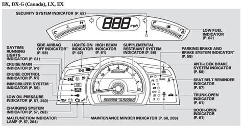 malfunction indicator l honda crv 2007 honda crv 2007 dashboard warning lights meanings