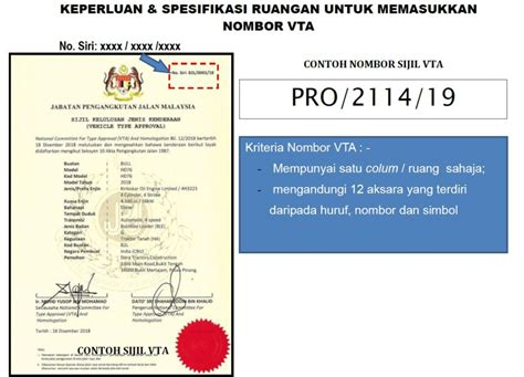Mandatory For All New Vehicle Registrations To Have Valid