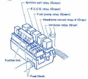 1983 Mustang Fuse Box Diagram : datsun 1 2 1970 engine fuse box block circuit breaker ~ A.2002-acura-tl-radio.info Haus und Dekorationen