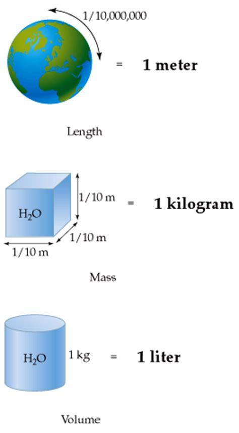 corwin chemistry 4e
