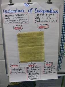 Declaration of Independence | Anchor chart | Pinterest ...