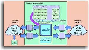 Improving Nat Performance With Stateful Traffic Analysis