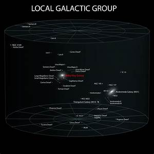 Galactic Local Group Galaxies (page 2) - Pics about space