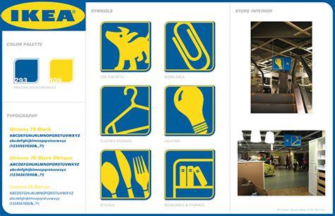 Ikea Dishwasher Safe Symbol