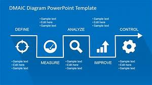 best process diagrams best free engine image for user With what is a template in powerpoint