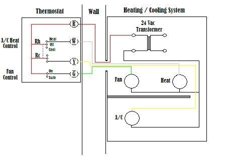 Ac Thermostat Wiring by Home Ac Thermostat Wiring Diagram Fuse Box And Wiring