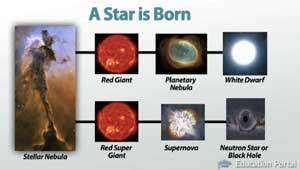 Black Brown Dwarf Star Life Cycle (page 4) - Pics about space