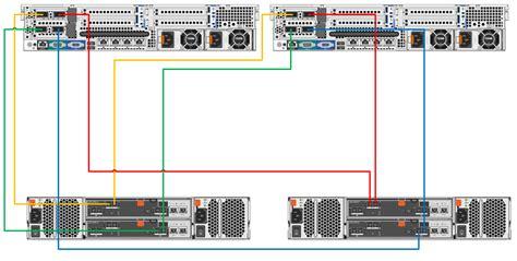 server wiring diagram server block diagram wiring diagram