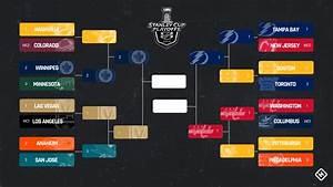 NHL playoffs 2018: Today's scores, schedule, live updates ...