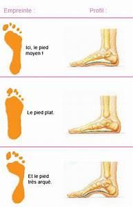 Le cou de pied Passion Ballet