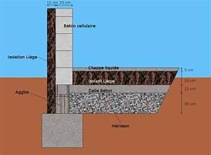 Isolation Dalle Beton Sur Terre Plein : isolation du plancher sur terre plein notre maison ~ Premium-room.com Idées de Décoration