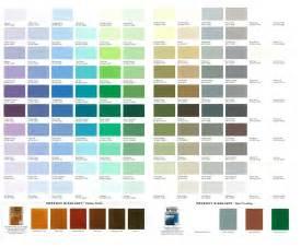 Home Design Exterior Color Schemes Picture