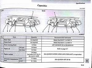 2003 Honda Civic Manual Transmission Fluid Capacity